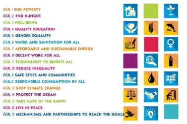 Sustainable-Development-Goals-United-Nations